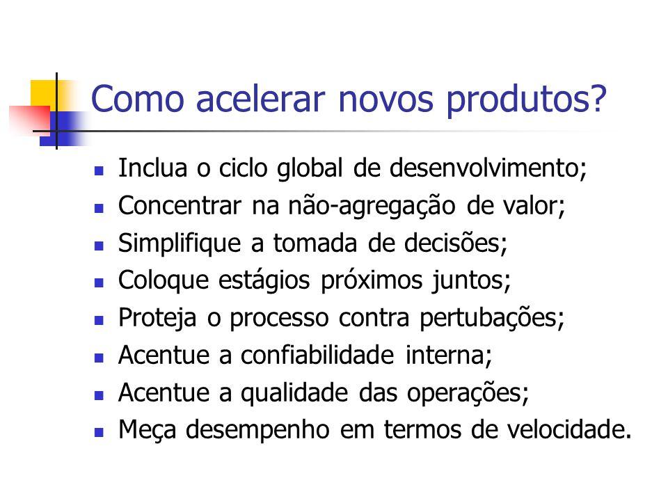 Como acelerar novos produtos? Inclua o ciclo global de desenvolvimento; Concentrar na não-agregação de valor; Simplifique a tomada de decisões; Coloqu