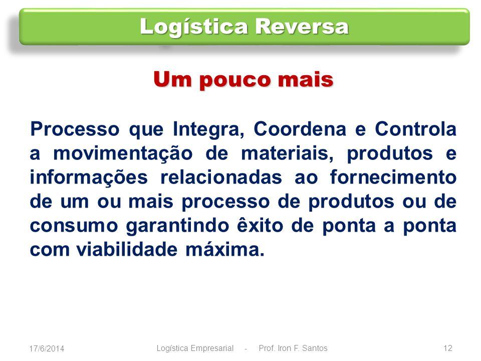13 Então, Logística Reversa é: Realizar a Gestão complementar dos Processos, focando os Materiais residuais de forma a: ARMAZENAR, DESCARTAR e TRANSPORTAR tais materiais garantindo a PRESERVAÇÃO do MEIO AMBIENTE, da QUALIDADE DE VIDA e de uma SOCIEDADE MAIS JUSTA 17/6/2014 Logística Empresarial - Prof.