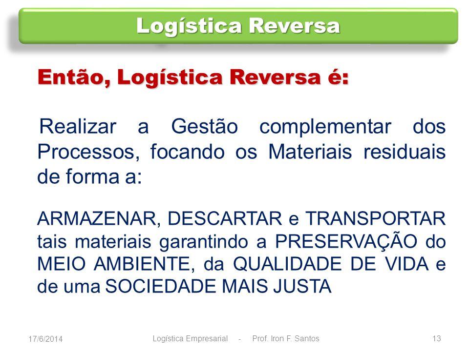 14 De maneira resumida: Pode se dizer que é uma área da Logística Empresarial de atua de forma a gerenciar e operacionalizar o retorno de bens, materiais e embalagens, após sua venda e consumo, às origens.