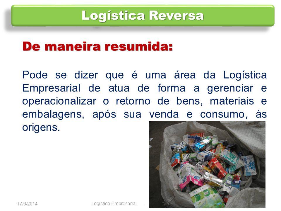 15 17/6/2014 Logística Reversa de Pós-Venda Produtos sem uso ou com uso reduzido que retornam a cadeia de distribuição.