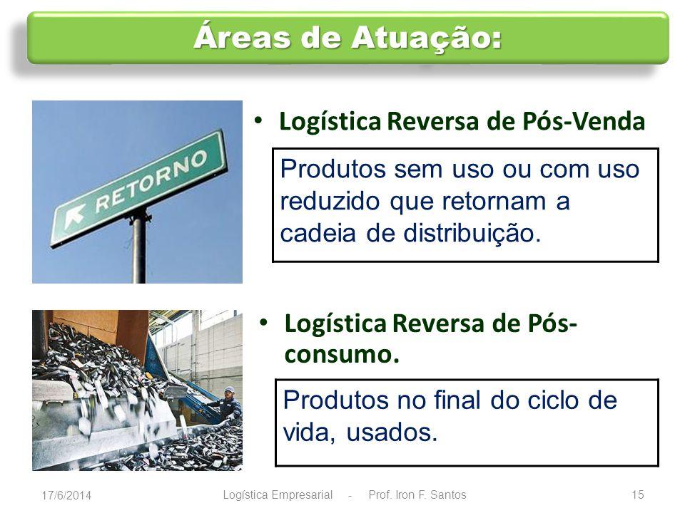 Materiais Secundários Retornar ao fornecedor Revender Recondicionar Reciclar Descarte ExpedirEmbalar Coletar Processo Logístico Reverso 17/6/2014 16Logística Empresarial - Prof.