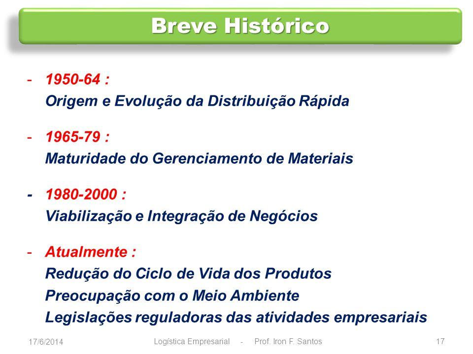 18 17/6/2014 A Logística Reversa não é nenhum fenômeno novo e exemplos como o do uso de sucata na produção e reciclagem, tem sido praticados há bastante tempo.