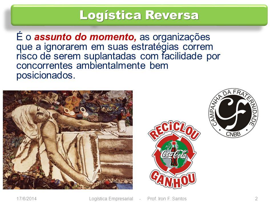 3 Usualmente, pensamos em logística como gerenciamento do fluxo de produtos de seu ponto de aquisição até seu ponto de consumo.
