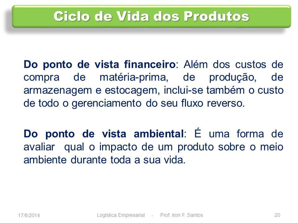 21 [...] a vida de um produto, do ponto de vista logístico, não termina com sua entrega ao cliente (LACERDA, 2002, apud ALENCAR et al).