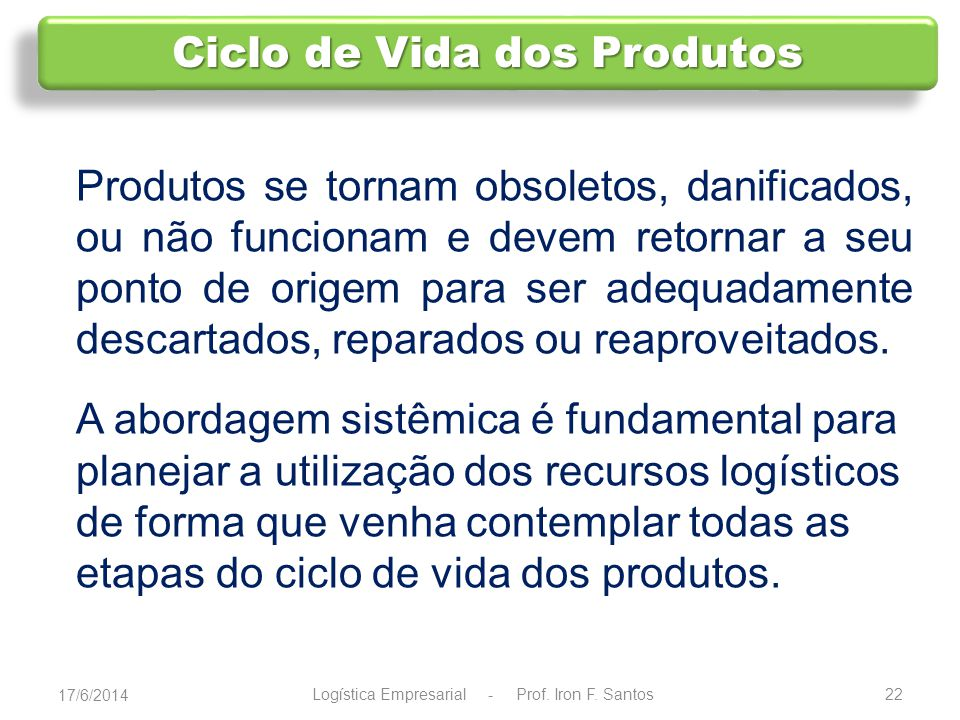 O Ciclo de Vida dos Produtos do Berço ao Túmulo 2317/6/2014Logística Empresarial - Prof.