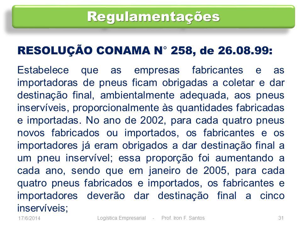 Lei n° 9.974, de junho de 2000...