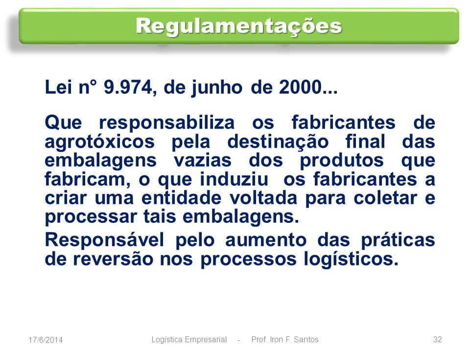 33 PNRS (Lei Nº 12.305, de 2 de Agosto de 2010) Principal alvo do projeto é um dos mais sérios problemas do país, que é a ausência de regras para tratamento das 240 mil toneladas de lixo produzidas diariamente nas cidades brasileiras.