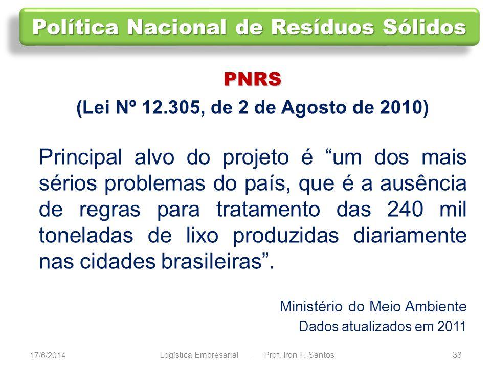 34 PNRS PNRS De acordo com dados que embasaram o projeto, do lixo produzido no Brasil, 59% vão para os lixões .