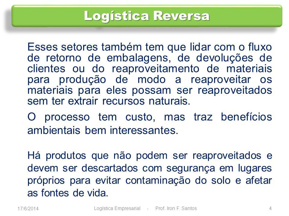 5 É um termo usado para representar o papel da logística em questões ambientais.