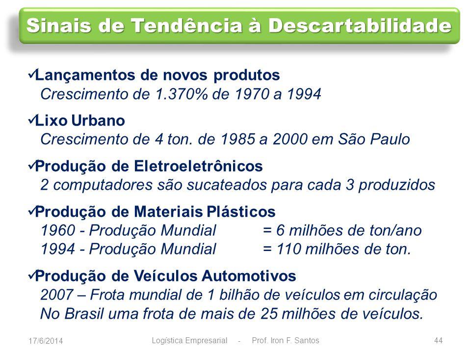 A reciclagem de alguns materiais traz expressiva economia de recursos e reduz os custos de produção.