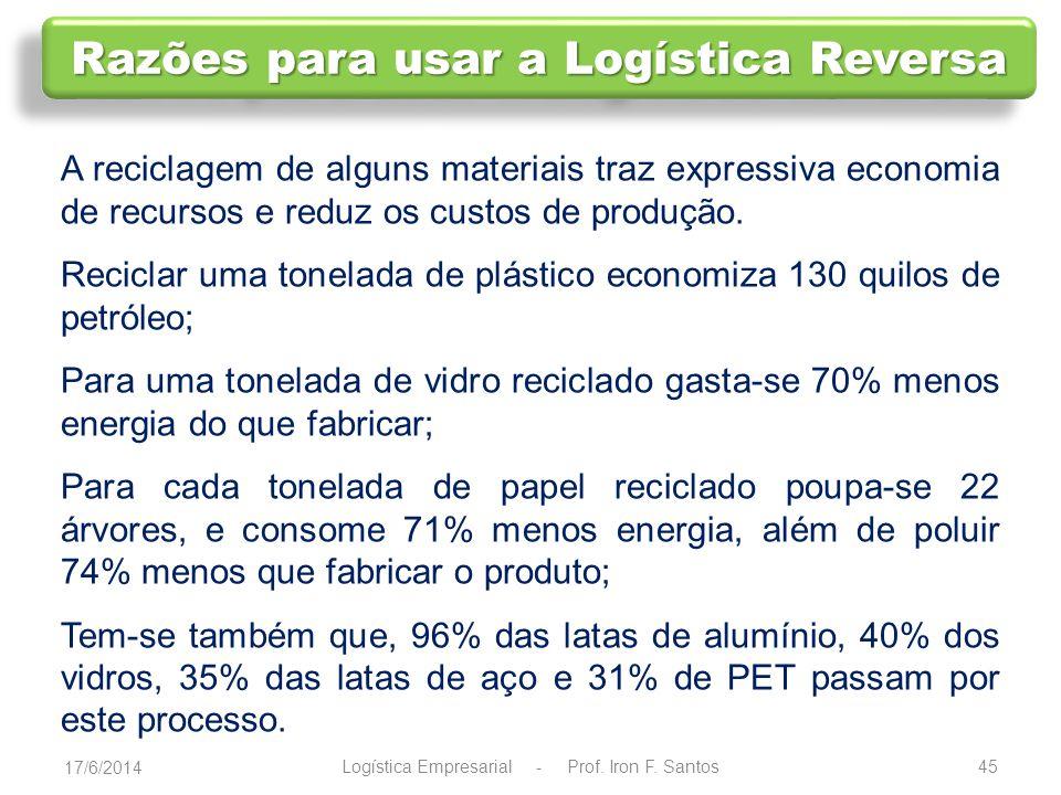 Redução de Custos O s processos de logística reversa têm trazido consideráveis retornos para as empresas.