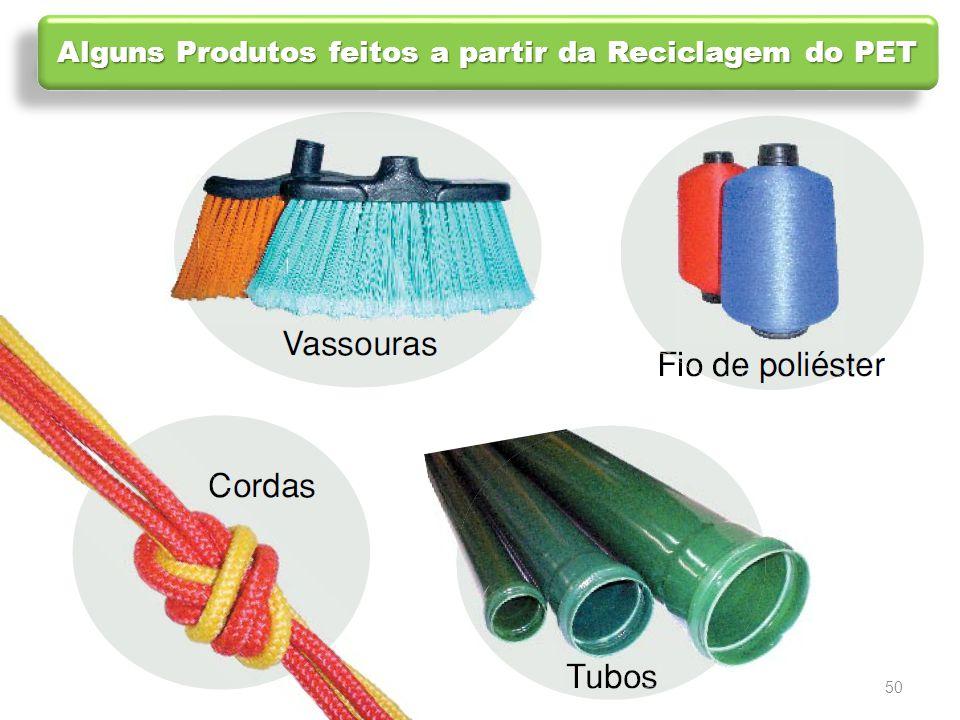 17/6/201451 Alguns Produtos feitos a partir da Reciclagem do PET Logística Empresarial - Prof.