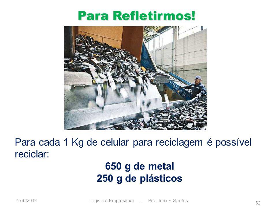 Para Refletirmos! Logística Empresarial - Prof. Iron F. Santos17/6/2014 54
