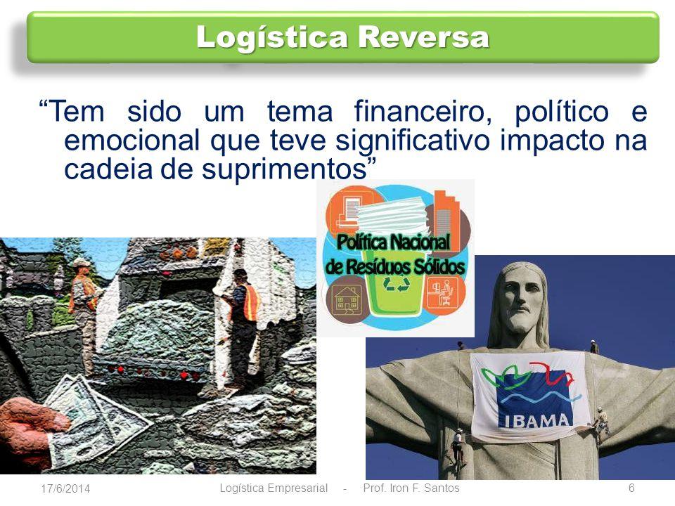 FORNECEDOR TRANSPORTADOR FÁBRICA DISTRIBUIDOR VAREJO CONSUMIDOR LOGÍSTICA REVERSA DISTRIBUIÇÃO FÍSICA OPERAÇÕES SUPRIMENTOS 17/6/2014 7 Logística Empresarial - Prof.