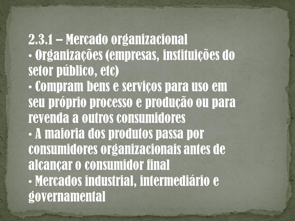 2.3.1 – Mercado organizacional Organizações (empresas, instituições do setor público, etc) Compram bens e serviços para uso em seu próprio processo e