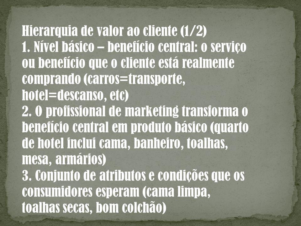Hierarquia de valor ao cliente (1/2) 1. Nível básico – benefício central: o serviço ou benefício que o cliente está realmente comprando (carros=transp