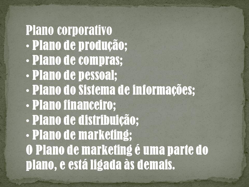 Plano corporativo Plano de produção; Plano de compras; Plano de pessoal; Plano do Sistema de informações; Plano financeiro; Plano de distribuição; Pla