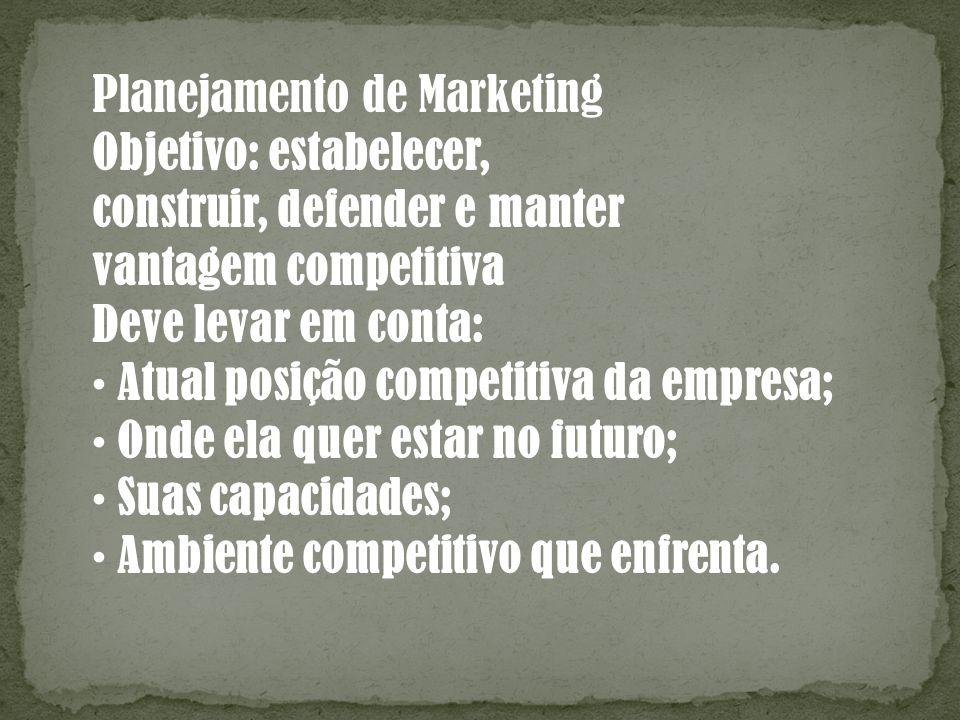 Planejamento de Marketing Objetivo: estabelecer, construir, defender e manter vantagem competitiva Deve levar em conta: Atual posição competitiva da e
