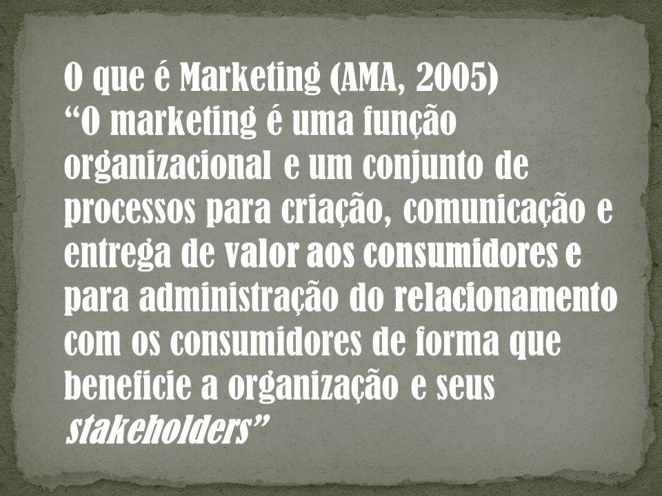 O que é Marketing (AMA, 2005) O marketing é uma função organizacional e um conjunto de processos para criação, comunicação e entrega de valor aos cons