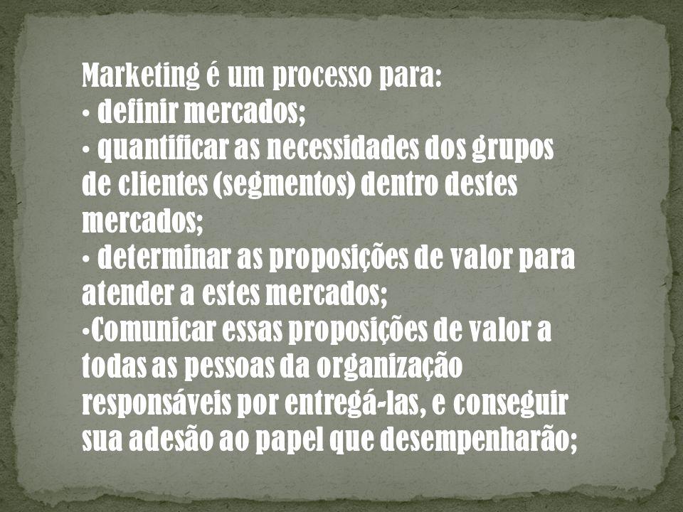 Mitos em marketing: Marketing é a propaganda feita para aumentar vendas Atividades para promover uma pessoa O Marketing cria necessidades Forma capitalista de fazer as pessoas quererem coisas de que não necessitam Marketing não é ético Marketing é vendas