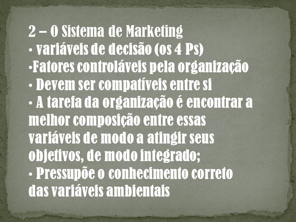 2 – O Sistema de Marketing variáveis de decisão (os 4 Ps) Fatores controláveis pela organização Devem ser compatíveis entre si A tarefa da organização
