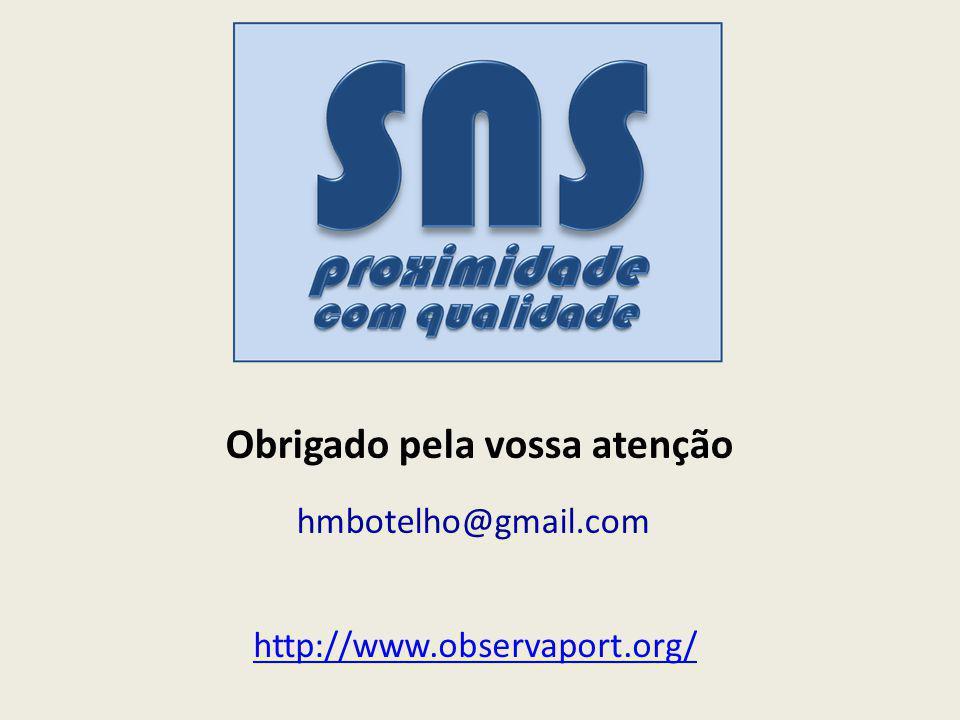 Obrigado pela vossa atenção hmbotelho@gmail.com http://www.observaport.org/