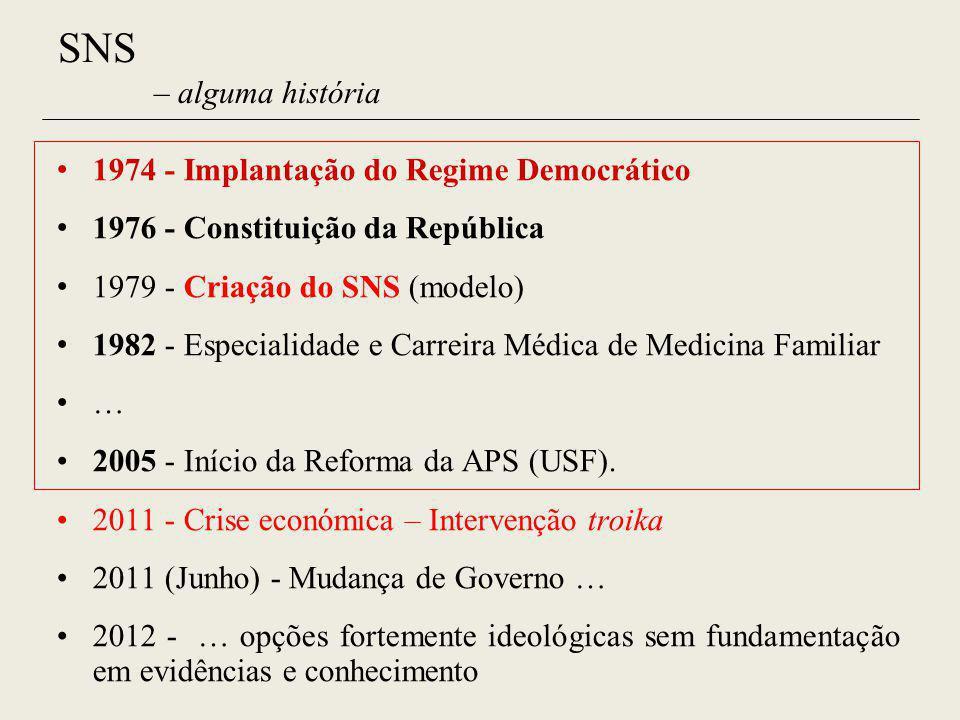 SNS – alguma história 1974 - Implantação do Regime Democrático 1976 - Constituição da República 1979 - Criação do SNS (modelo) 1982 - Especialidade e Carreira Médica de Medicina Familiar … 2005 - Início da Reforma da APS (USF).
