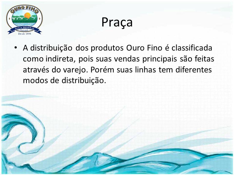 Praça A distribuição dos produtos Ouro Fino é classificada como indireta, pois suas vendas principais são feitas através do varejo.