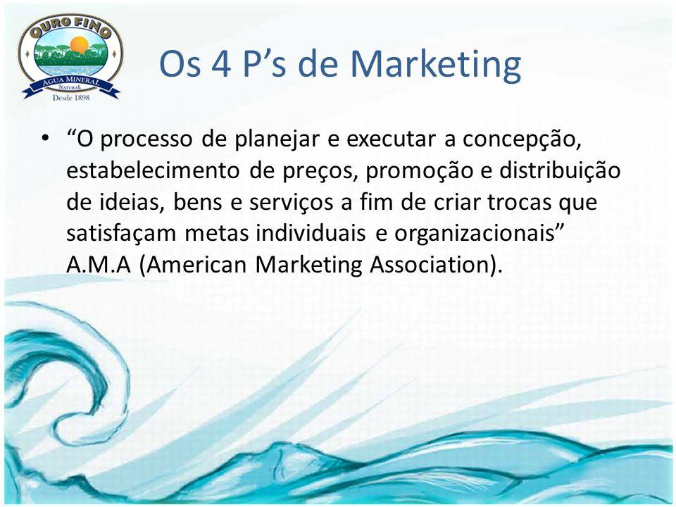 Os 4 Ps de Marketing O processo de planejar e executar a concepção, estabelecimento de preços, promoção e distribuição de ideias, bens e serviços a fim de criar trocas que satisfaçam metas individuais e organizacionais A.M.A (American Marketing Association).
