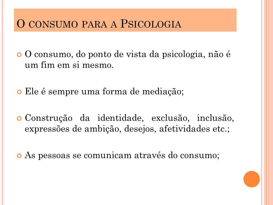 P SICOLOGIA DO CONSUMIDOR A Psicologia permite entender as influências dos fatores psicodinâmicos internos e dos fatores psicossociais externos que atuam sobre o consumidor; INFLUÊNCIAS DE MARKETING INFLUÊNCIAS SITUACIONAIS BUSCA DE INFORMAÇÕES AVALIAÇÕES DE ALTERNATIVAS DECISÃO DE COMPRA INFLUÊNCIAS SOCIAIS RECONHECENDO NECESSIDADES AVALIAÇÃO PÓS-COMPRA