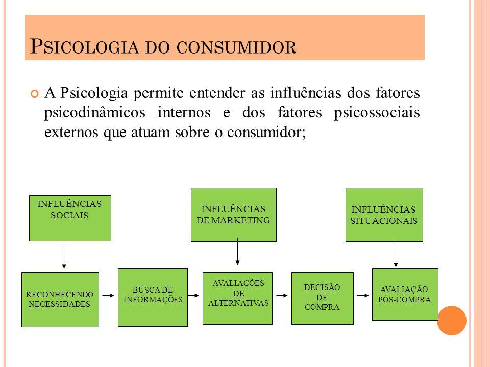 P SICOLOGIA DO CONSUMIDOR A Psicologia permite entender as influências dos fatores psicodinâmicos internos e dos fatores psicossociais externos que at