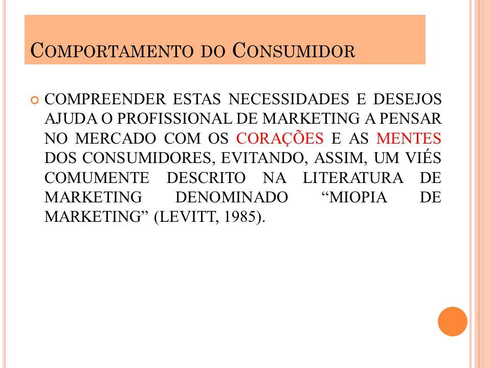 COMPREENDER ESTAS NECESSIDADES E DESEJOS AJUDA O PROFISSIONAL DE MARKETING A PENSAR NO MERCADO COM OS CORAÇÕES E AS MENTES DOS CONSUMIDORES, EVITANDO, ASSIM, UM VIÉS COMUMENTE DESCRITO NA LITERATURA DE MARKETING DENOMINADO MIOPIA DE MARKETING (LEVITT, 1985).