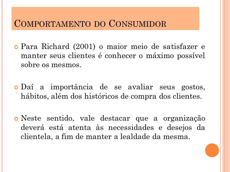 Para Richard (2001) o maior meio de satisfazer e manter seus clientes é conhecer o máximo possível sobre os mesmos. Daí a importância de se avaliar se