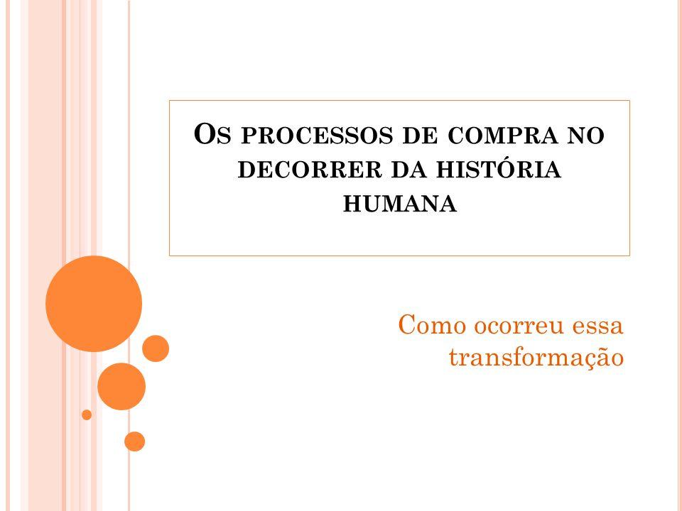 O S PROCESSOS DE COMPRA NO DECORRER DA HISTÓRIA HUMANA Como ocorreu essa transformação