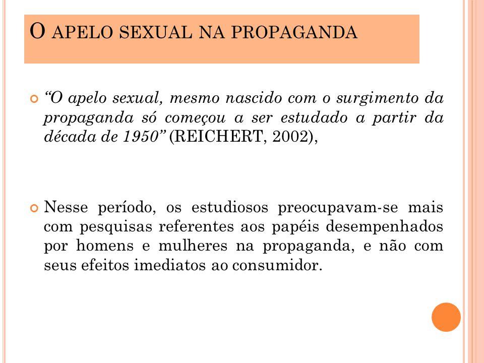 O apelo sexual, mesmo nascido com o surgimento da propaganda só começou a ser estudado a partir da década de 1950 (REICHERT, 2002), Nesse período, os