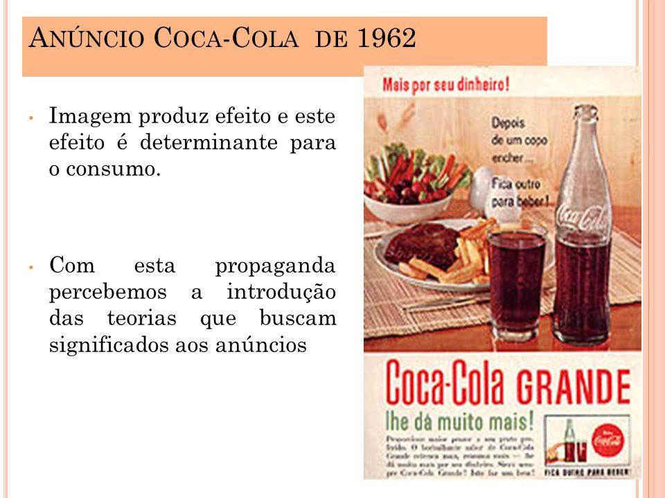 A NÚNCIO C OCA -C OLA DE 1962 Imagem produz efeito e este efeito é determinante para o consumo. Com esta propaganda percebemos a introdução das teoria