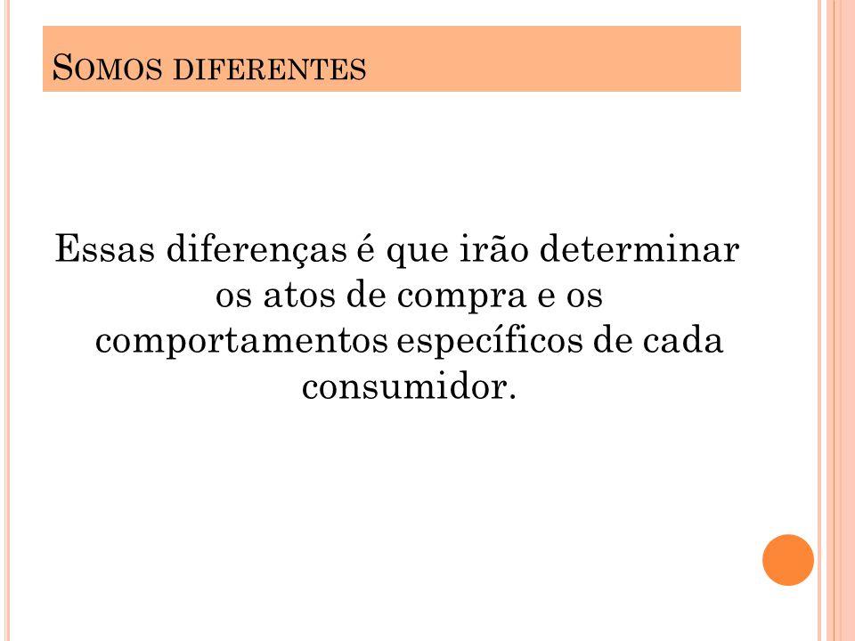 Essas diferenças é que irão determinar os atos de compra e os comportamentos específicos de cada consumidor.