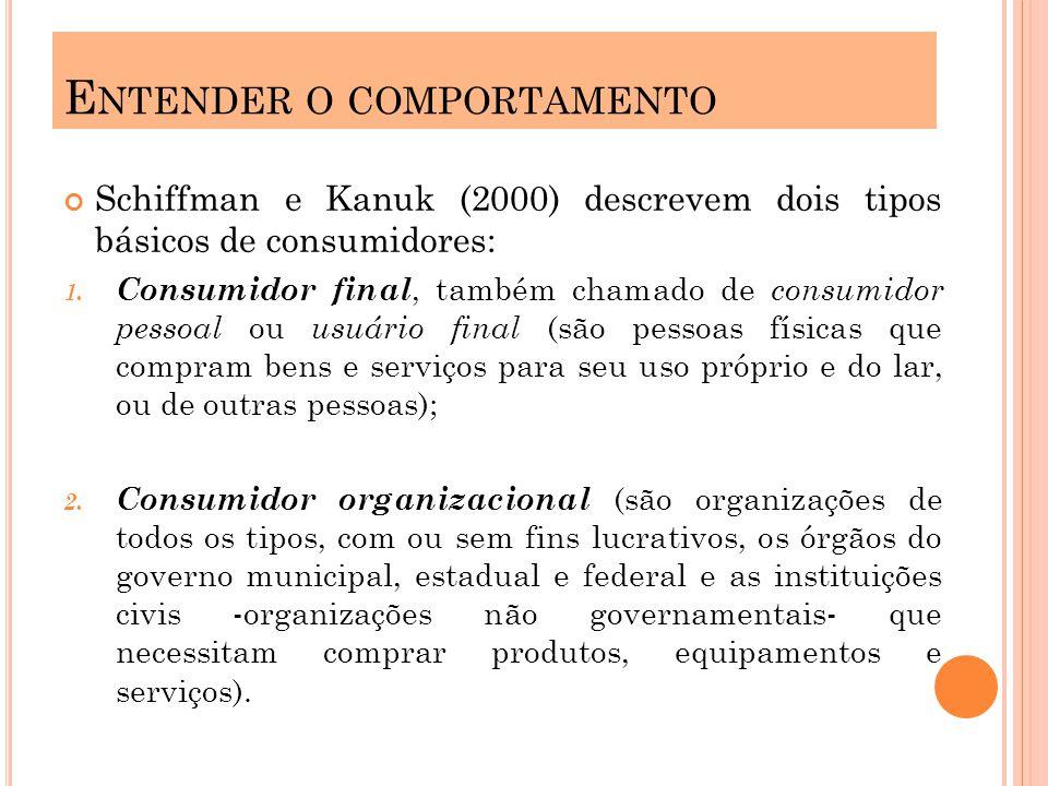 Schiffman e Kanuk (2000) descrevem dois tipos básicos de consumidores: 1. Consumidor final, também chamado de consumidor pessoal ou usuário final (são