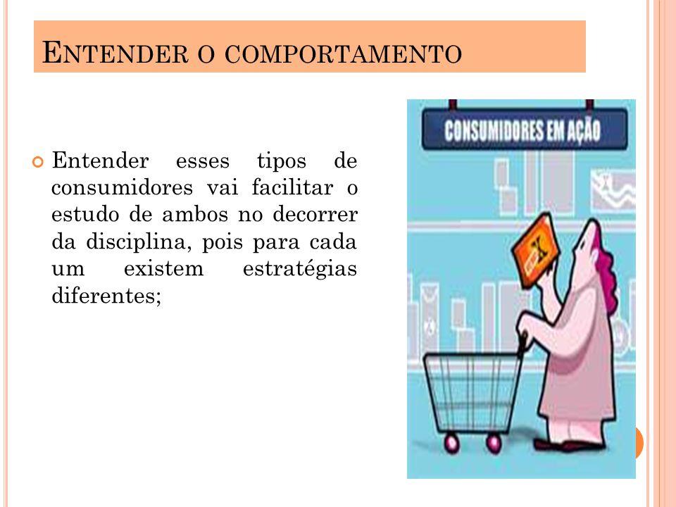 Entender esses tipos de consumidores vai facilitar o estudo de ambos no decorrer da disciplina, pois para cada um existem estratégias diferentes; E NTENDER O COMPORTAMENTO
