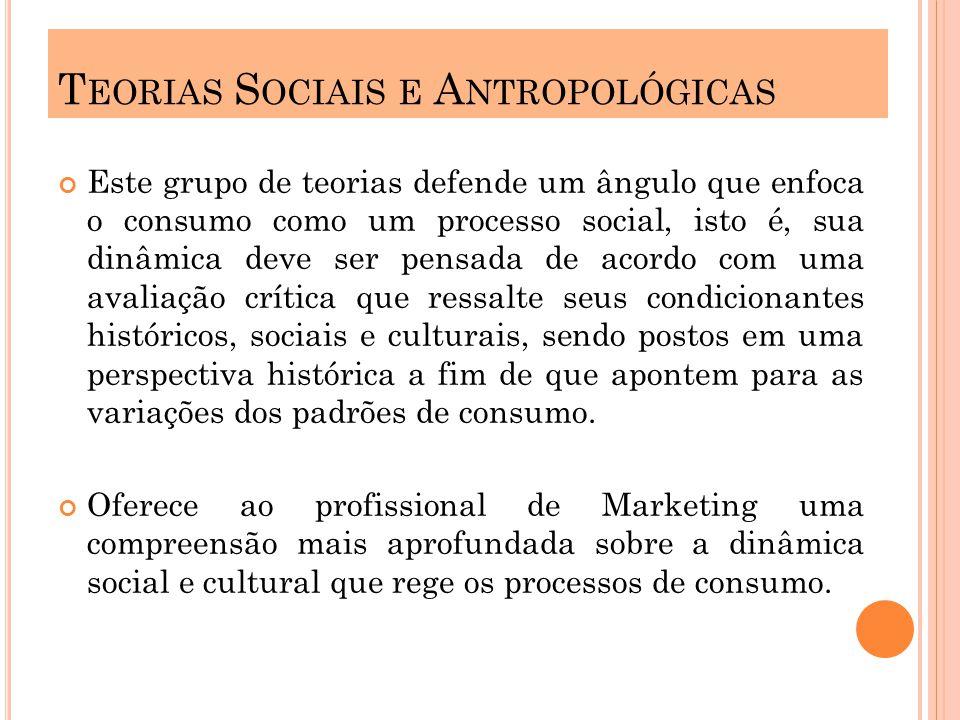 T EORIAS S OCIAIS E A NTROPOLÓGICAS Este grupo de teorias defende um ângulo que enfoca o consumo como um processo social, isto é, sua dinâmica deve se