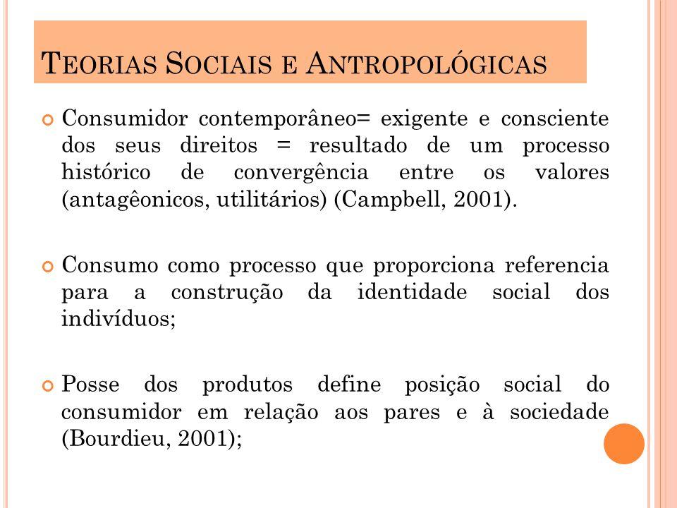 Consumidor contemporâneo= exigente e consciente dos seus direitos = resultado de um processo histórico de convergência entre os valores (antagêonicos, utilitários) (Campbell, 2001).