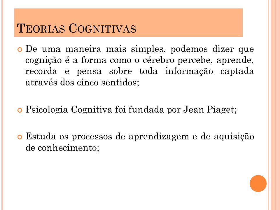 De uma maneira mais simples, podemos dizer que cognição é a forma como o cérebro percebe, aprende, recorda e pensa sobre toda informação captada através dos cinco sentidos; Psicologia Cognitiva foi fundada por Jean Piaget; Estuda os processos de aprendizagem e de aquisição de conhecimento; T EORIAS C OGNITIVAS