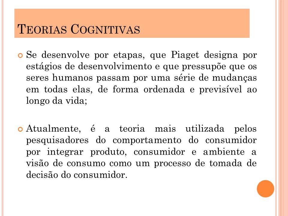 Se desenvolve por etapas, que Piaget designa por estágios de desenvolvimento e que pressupõe que os seres humanos passam por uma série de mudanças em