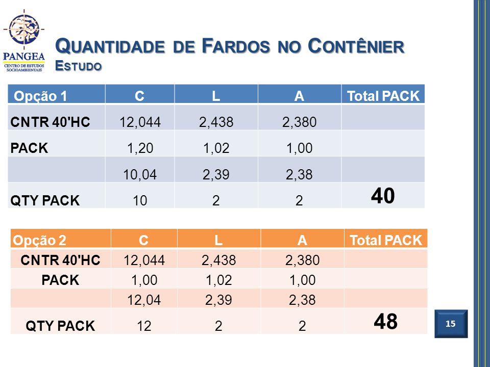 Opção 1CLATotal PACK CNTR 40'HC12,0442,4382,380 PACK1,201,021,00 10,042,392,38 QTY PACK1022 40 Q UANTIDADE DE F ARDOS NO C ONTÊNIER E STUDO 15 Opção 2