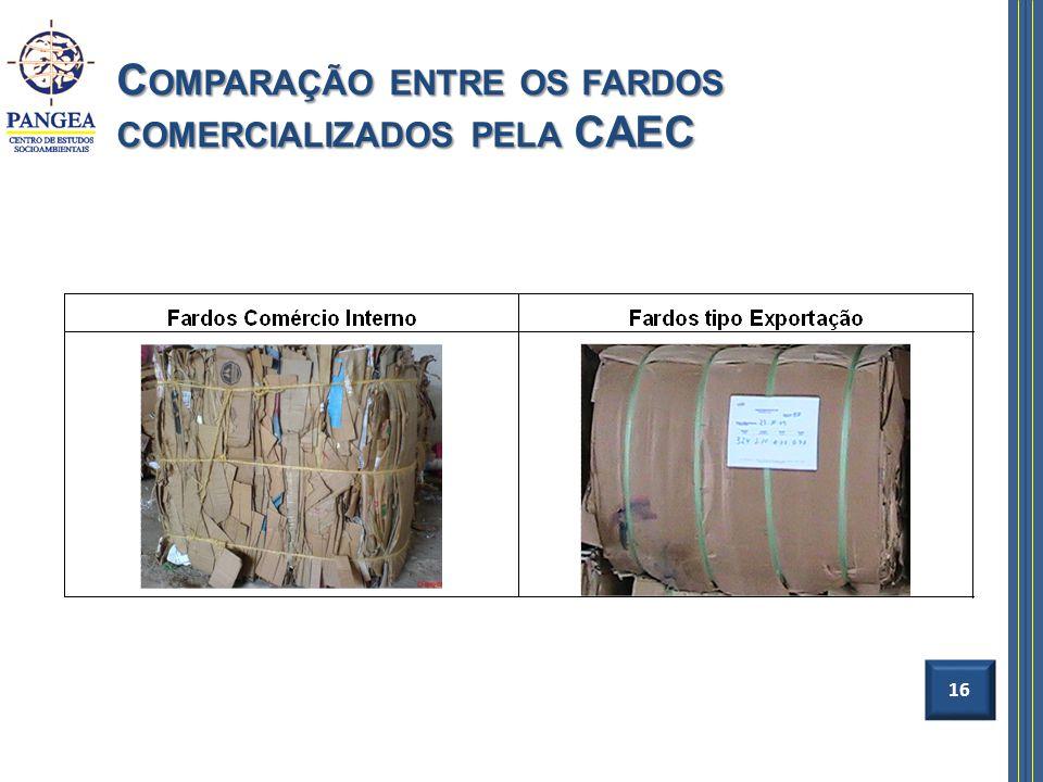C OMPARAÇÃO ENTRE OS FARDOS COMERCIALIZADOS PELA CAEC 16