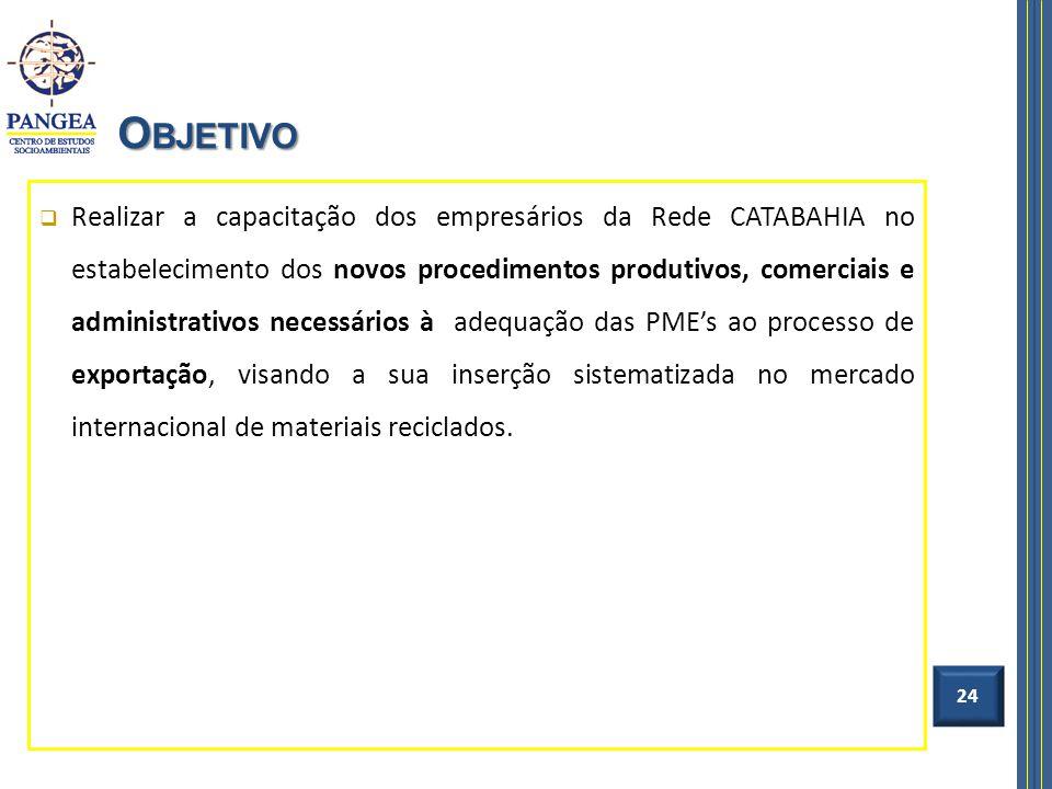 Realizar a capacitação dos empresários da Rede CATABAHIA no estabelecimento dos novos procedimentos produtivos, comerciais e administrativos necessári
