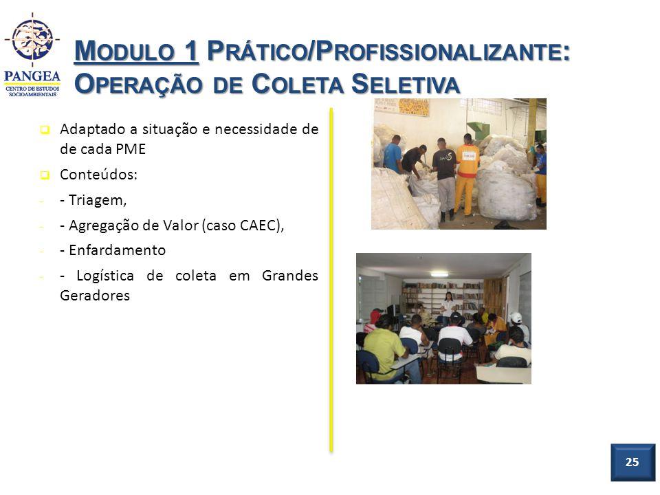 25 M ODULO 1 P RÁTICO /P ROFISSIONALIZANTE : O PERAÇÃO DE C OLETA S ELETIVA Adaptado a situação e necessidade de de cada PME Conteúdos: - - Triagem, -