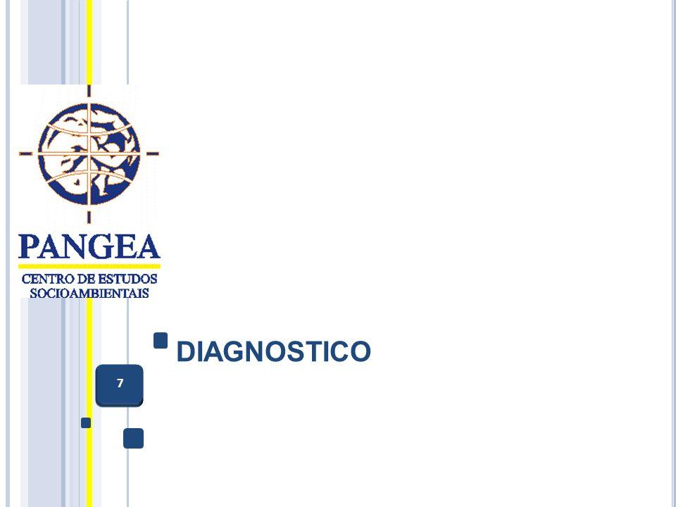 DIAGNOSTICO 7