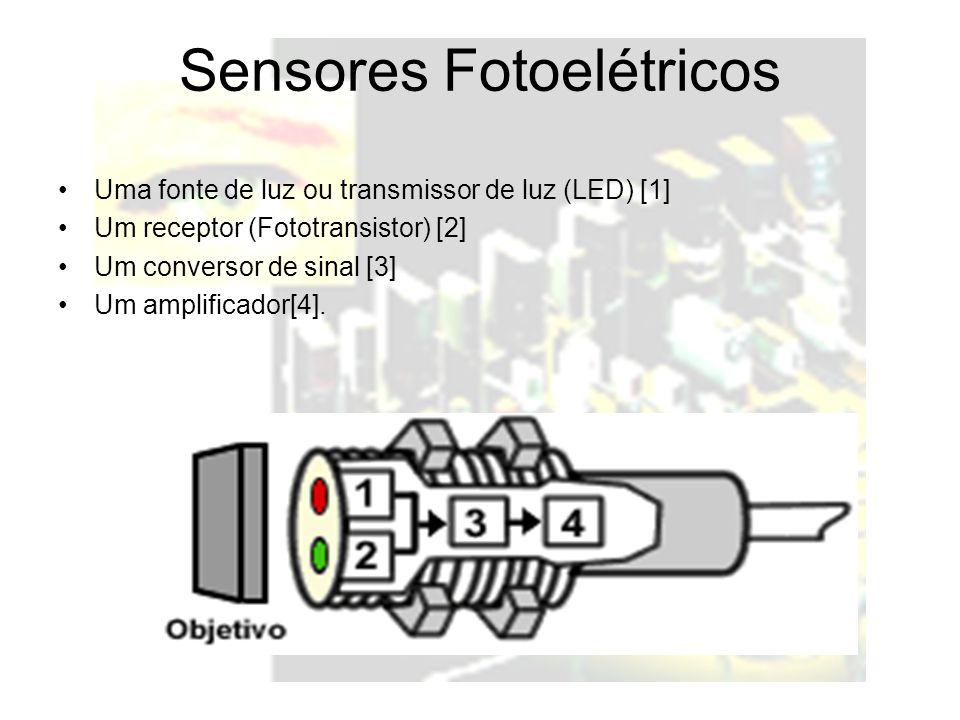 Sensores Fotoelétricos Uma fonte de luz ou transmissor de luz (LED) [1] Um receptor (Fototransistor) [2] Um conversor de sinal [3] Um amplificador[4].