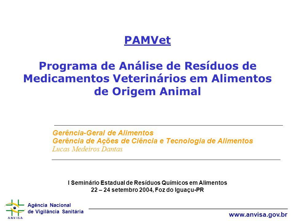 Agência Nacional de Vigilância Sanitária www.anvisa.gov.br PAMVet - Antecedentes RDC/ANVISA nº 5/00 (cria o GT - RMVA) Relatório final do GT-RMVA, em 17/08/2001 Levantamento e consulta aos laboratórios, 2001/02 Elaboração do Manual de Procedimentos (PAMVet-Leite), 2002 Convênios / compra de material para análise de resíduos, 2002 Treinamento de VISAs e Laboratórios – a partir de 2002 Início da primeira etapa (PAMVet - Leite) – 2º sem.